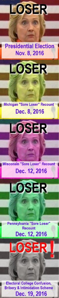 Hillary Clinton lose